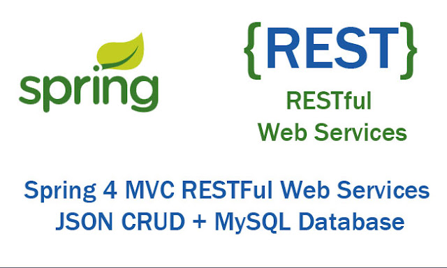 Spring Restful Web Services example JSON CRUD using Maven within the Eclipse IDE and MySQL Database Tutorial