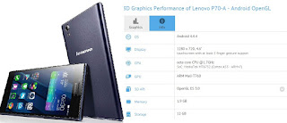 Cara Instal Ulang Lenovo P70-A Via PC - Mengatasi Bootloop