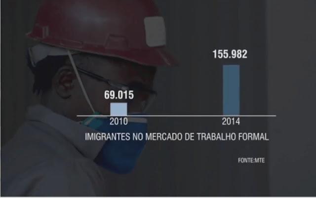 Em entrevista exclusiva à TV CTB, o deputado federal Orlando Silva (PCdoB/SP), que é relator da Comissão Especial que analisa a proposta, acredita que a legislação facilitará o processo de acolhimento dos estrangeiros que aqui chegam