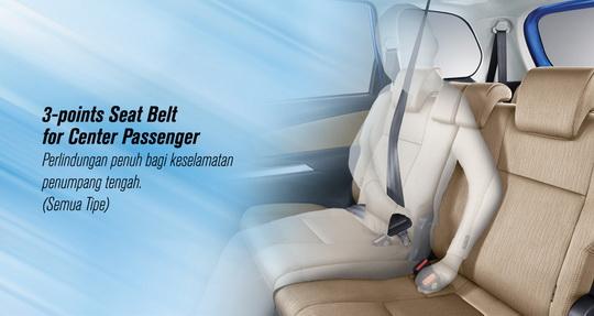 Grand New Avanza Tipe E Abs Vs Honda Mobilio Safety Keselamatan Kemanan Kenyamanan Toyota ...