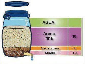 Agua Bien Mano Arena Chupar
