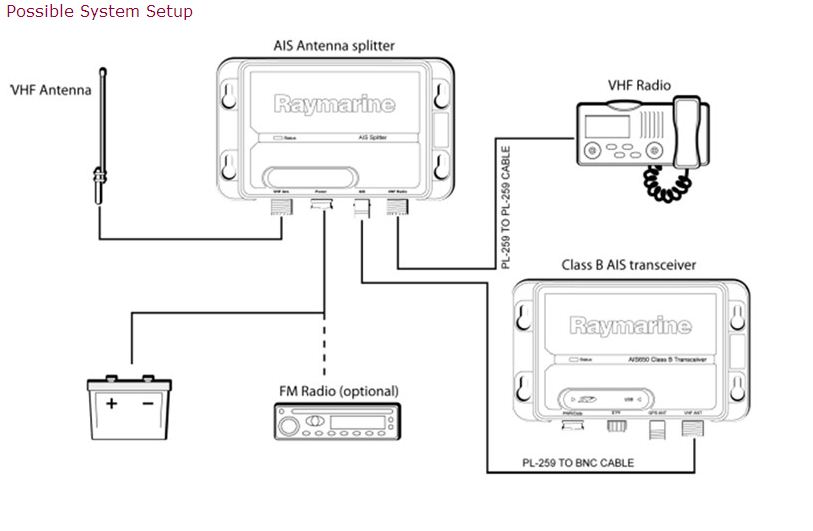 vhf antenna wiring diagram along with tv antenna wiring. Black Bedroom Furniture Sets. Home Design Ideas