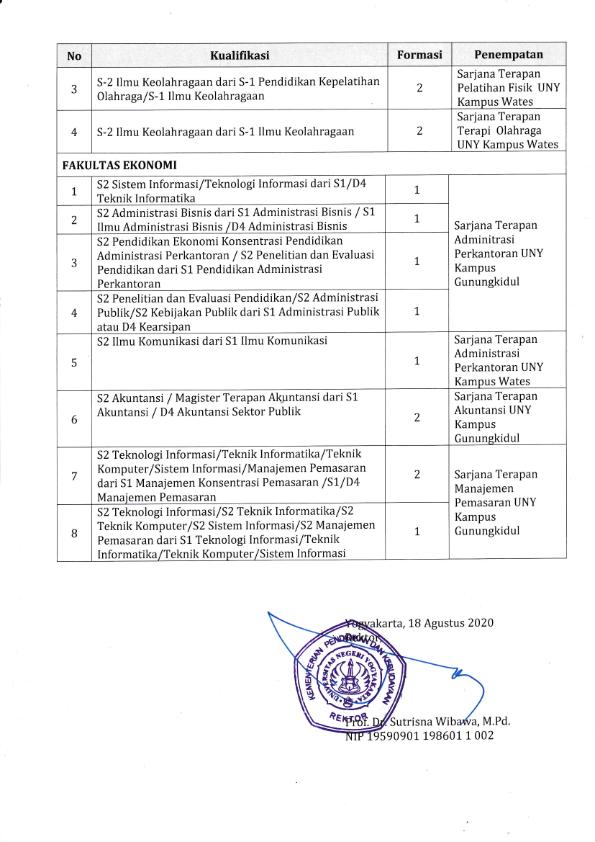 Lowongan Kerja Lowongan Kerja Universitas Negeri Yogyakarta Agustus 2020