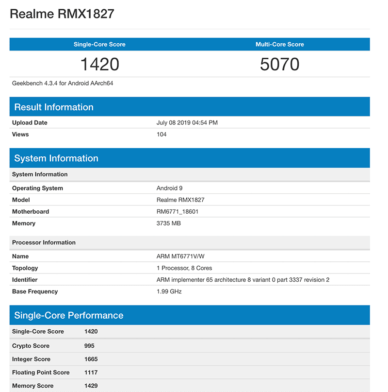 Screenshot of the Realme 3i listing at Geekbench