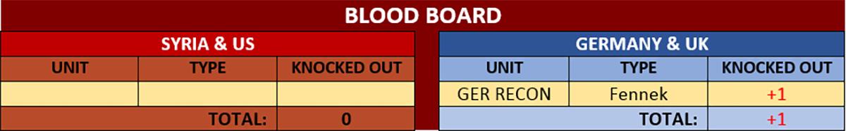 Bllod+Board.png