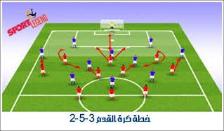 خطة كرة القدم 3 – 5 – 2
