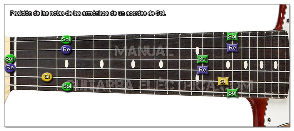 Situación de los Armónicos de un Acorde en Guitarra