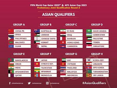 format lengkap grup kualifikasi babak 2 zona Asia