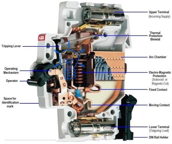 Construction of Circuit Breaker