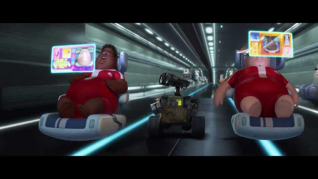 Teknologi Dalam Film Wall-E