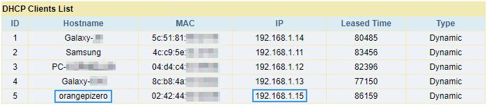 Find Orange Pi IP in router management page