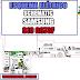 Esquema Elétrico Manual de Serviço Samsung Galaxy S10 G973F Celular Smartphone - Schematic Service Manual