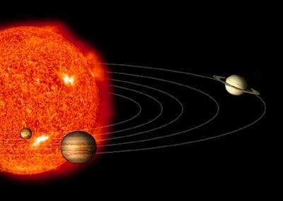 Wow, Inilah 8 Keajaiban yang Dimiliki Tata Surya maxresdefault 2