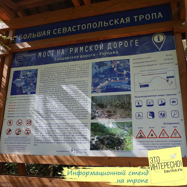 древнеримская дорога в Крыму