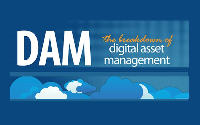 Digital Asset Management #infographic