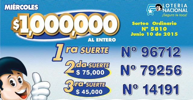 numeros ganadores loteria nacional sorteo 5810