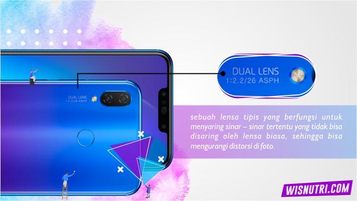 Review Huawei Nova 3i Indonesia #HuaweiNova3i_ID