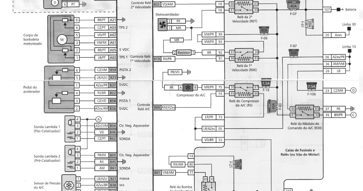 Ser MecânicoSer Mecânico: Esquema elétrico: Sistema de