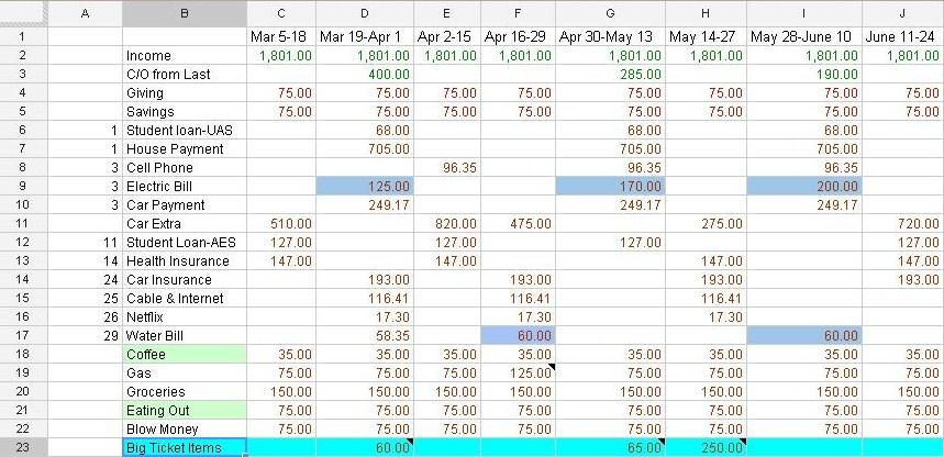 Big Plans Little Budget Soffit B Gone: Miss Anna Pie: Budget Basics Part 1
