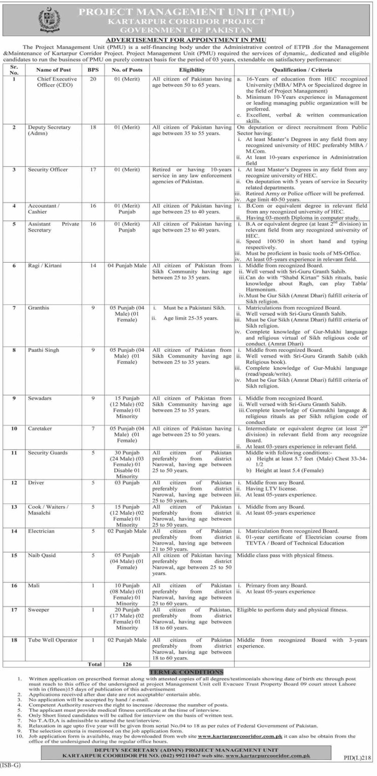 Kartarpur Corridor Project Jobs 2021 – Project Management Unit PMU Jobs