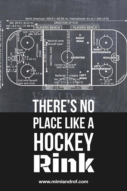 Roller Sports Inline Hockey Rink Diagram