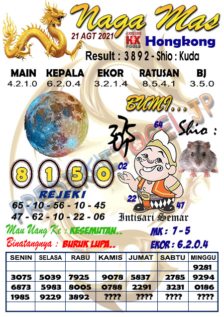 Syair Nagamas HK Sabtu 21 Agustus 2021