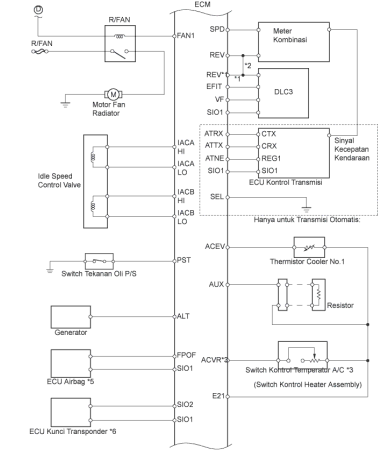 Wiring diagram EFI toyota Avanza Daihatsu Xenia  Saputrat