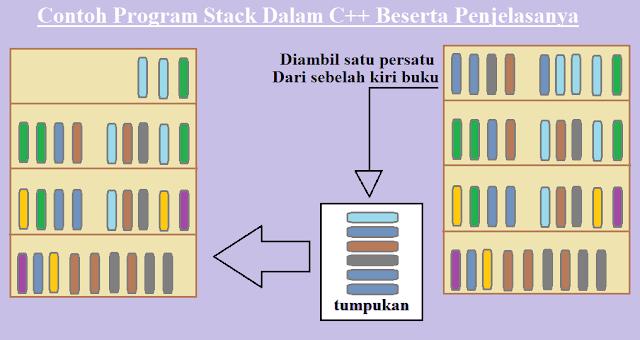 program stack c++ dan penjelasanya