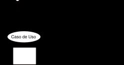 linux diagramas uml