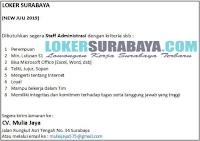 Lowongan Karir Surabaya Terbaru di CV. Mulia Jaya Juli 2019