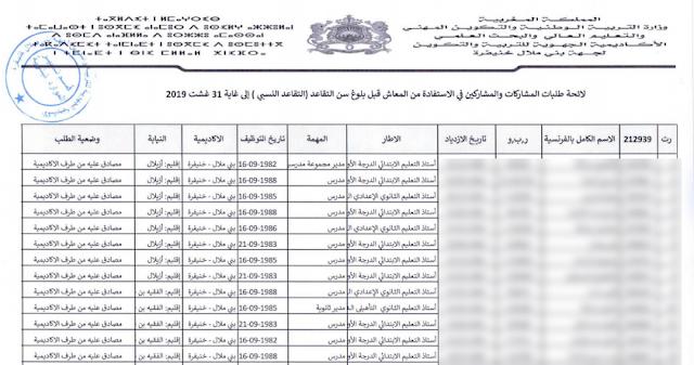 لائحة طلبات الاستفادة من المعاش قبل بلوغ سن التقاعد النسبي لجهة بني ملال خنيفرة
