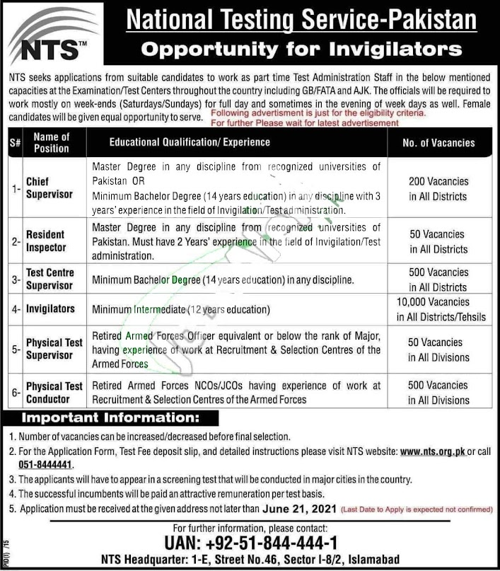 Latest Jobs in National Testing Service NTS June-2021- Invigilator 10000 Posts