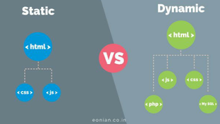 Static Websites Versus Dynamics websites