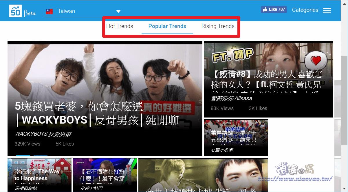 Popular50 觀看各國熱門YouTube影片