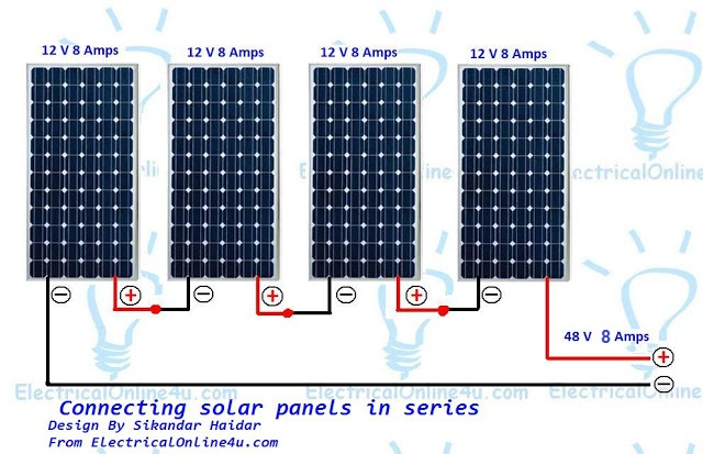 connecting solar panels in series wiring diagram & calculation, Wiring diagram