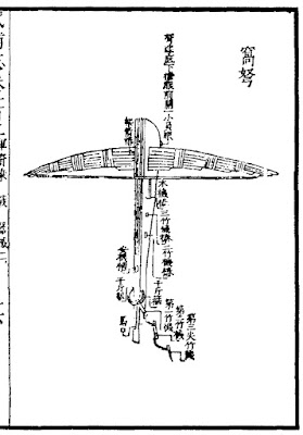 Ming Chinese crossbow trap