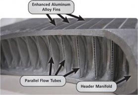 Microchannel condenser coils