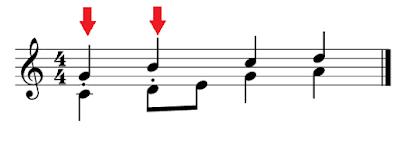 Voz superior plicas hacia arriba, voz inferior plicas hacia abajo