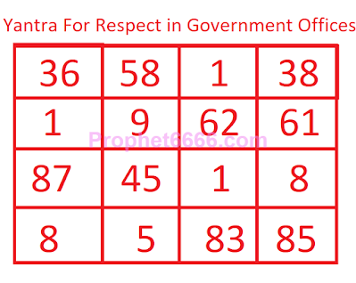 Yantra For Respect in Government Offices