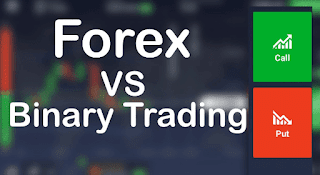 Differences in Forex and Binary Options