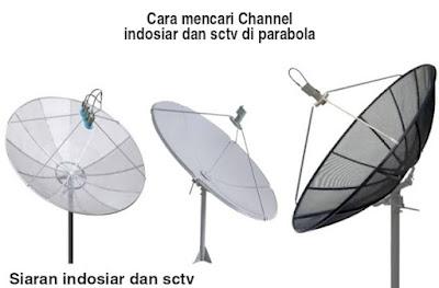 Cara mencari channel indosiar dan sctv