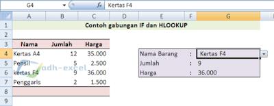 IF dan HLOOKUP In Excel