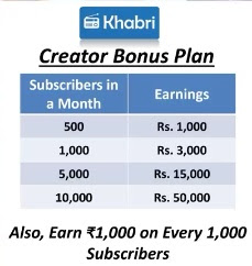 How to earn money online from khabri App
