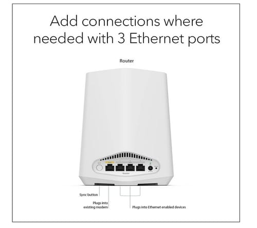 NETGEAR SXR30 Orbi Pro WiFi 6 Mini Router for Home or Office
