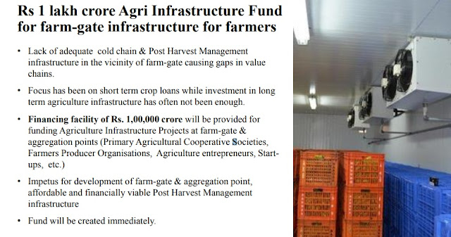 Fund-for-Agriculture-Infrastructure