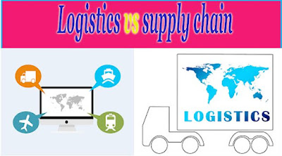 Logistics vs supply chain