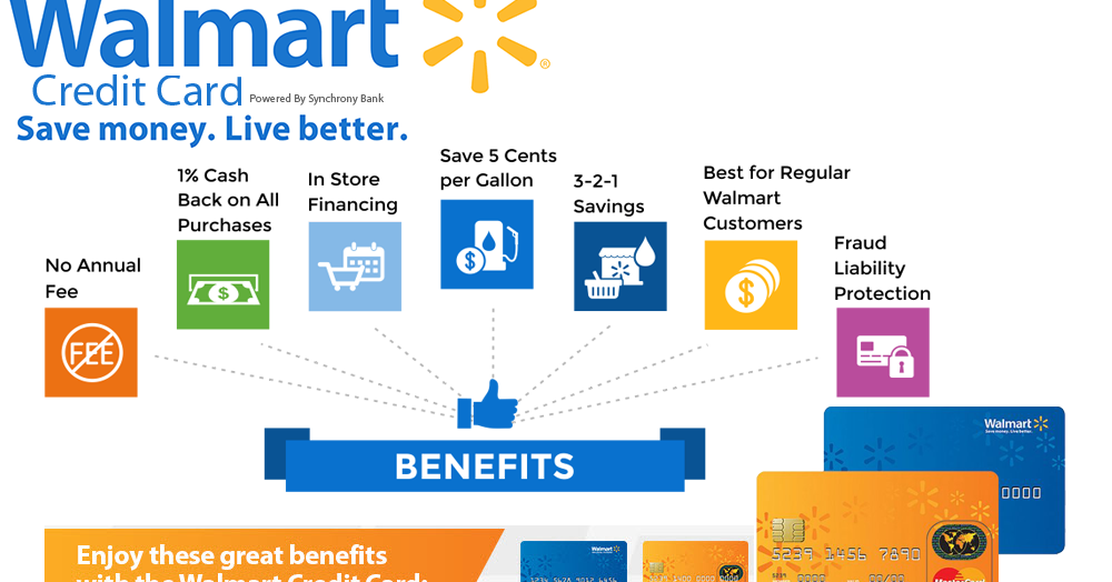 Walmart Business Credit Card Benefits Gallery - Card Design And Card ...