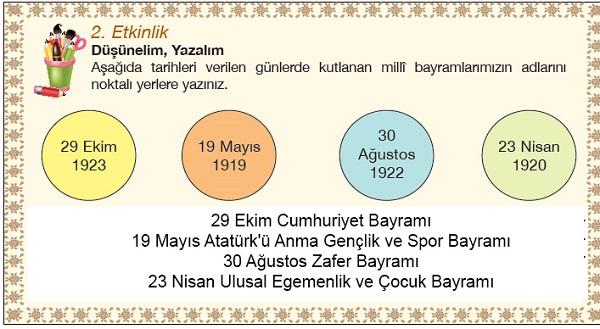 5. Sınıf İlke Yayınları Din Kültürü Ders Kitabı 97. Sayfa Cevapları
