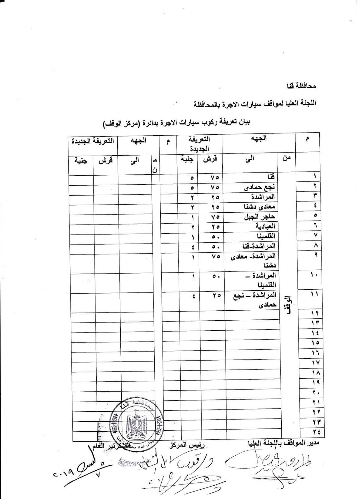ننشر التعريفه الجديده للمواصلات داخل وبين المدن المصرية بعد زياده اسعار الوقود بجميع المحافظات FB_IMG_1562341653935
