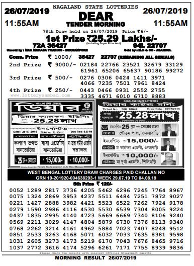 Dear Tender Morning, Lottery Sambad